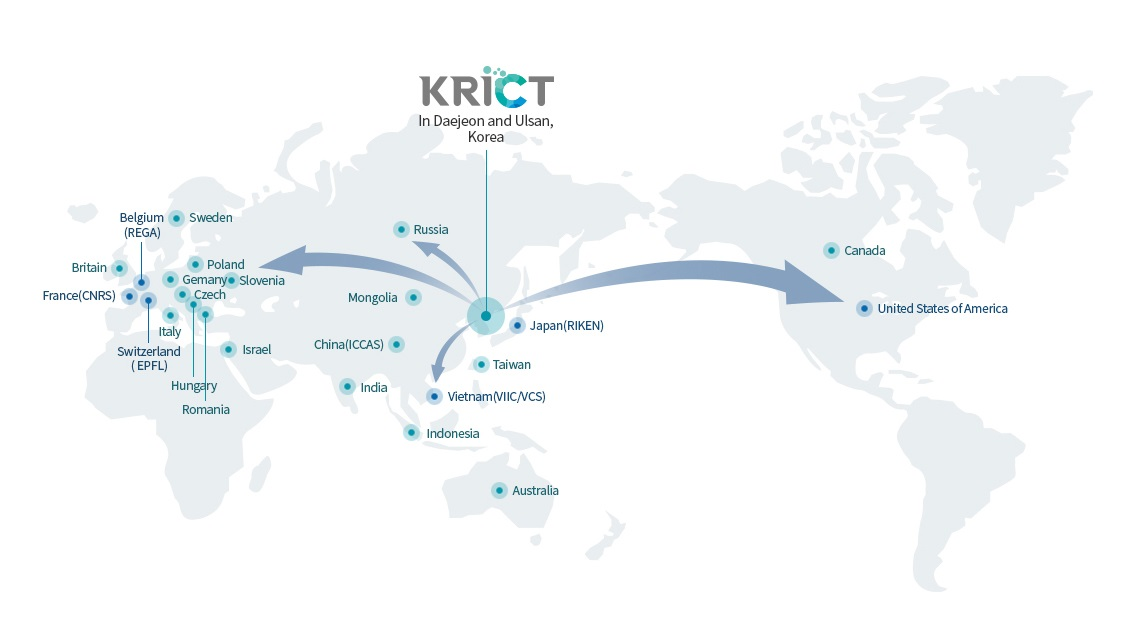 KRICT In Daejeon and Ulsan, Korea : Canada, United States of America, Japan(RICKEN), Taiwan, Vietnam(VIIC/VCS), Indonesia, Australia, India China(ICCAS), Mongolia, Israel, Romania, Hungary, Italy, Switzerland(EPFL), France(CNRS), Britain, Belgium(REGA), Sweden, Poland, Gemany, Slovenia, Czech, Russia